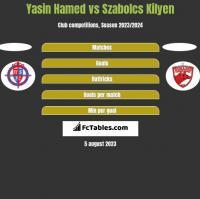 Yasin Hamed vs Szabolcs Kilyen h2h player stats