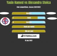 Yasin Hamed vs Alexandru Stoica h2h player stats