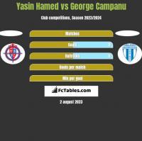Yasin Hamed vs George Campanu h2h player stats