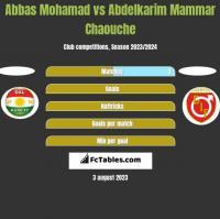 Abbas Mohamad vs Abdelkarim Mammar Chaouche h2h player stats