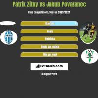 Patrik Zitny vs Jakub Povazanec h2h player stats