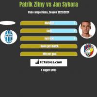 Patrik Zitny vs Jan Sykora h2h player stats