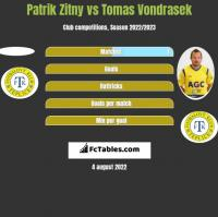 Patrik Zitny vs Tomas Vondrasek h2h player stats