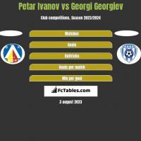 Petar Ivanov vs Georgi Georgiev h2h player stats