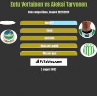 Eetu Vertainen vs Aleksi Tarvonen h2h player stats