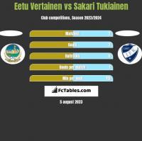 Eetu Vertainen vs Sakari Tukiainen h2h player stats
