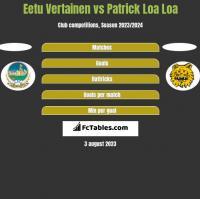 Eetu Vertainen vs Patrick Loa Loa h2h player stats