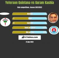 Yeferson Quintana vs Guram Kashia h2h player stats