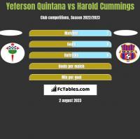 Yeferson Quintana vs Harold Cummings h2h player stats
