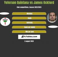 Yeferson Quintana vs James Ockford h2h player stats