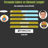 Fernando Calero vs Clement Lenglet h2h player stats