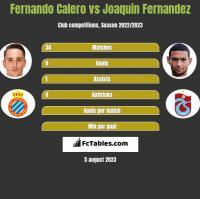 Fernando Calero vs Joaquin Fernandez h2h player stats