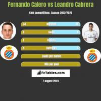 Fernando Calero vs Leandro Cabrera h2h player stats