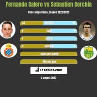 Fernando Calero vs Sebastien Corchia h2h player stats