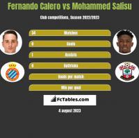 Fernando Calero vs Mohammed Salisu h2h player stats