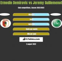 Ermedin Demirovic vs Jeremy Guillemenot h2h player stats