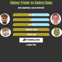Sidney Friede vs Ondrej Duda h2h player stats