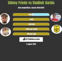 Sidney Friede vs Vladimir Darida h2h player stats