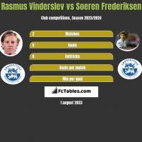 Rasmus Vinderslev vs Soeren Frederiksen h2h player stats