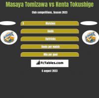 Masaya Tomizawa vs Kenta Tokushige h2h player stats