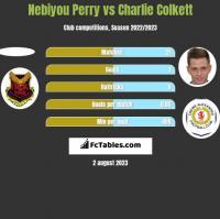 Nebiyou Perry vs Charlie Colkett h2h player stats