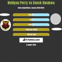Nebiyou Perry vs Enock Kwakwa h2h player stats
