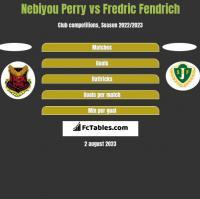 Nebiyou Perry vs Fredric Fendrich h2h player stats