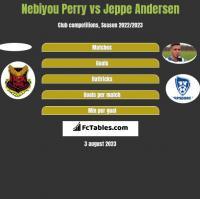 Nebiyou Perry vs Jeppe Andersen h2h player stats