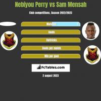Nebiyou Perry vs Sam Mensah h2h player stats