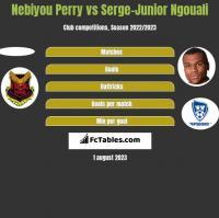 Nebiyou Perry vs Serge-Junior Ngouali h2h player stats
