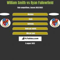 William Smith vs Ryan Fallowfield h2h player stats