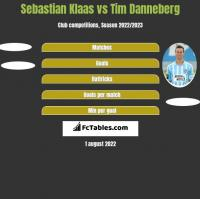 Sebastian Klaas vs Tim Danneberg h2h player stats
