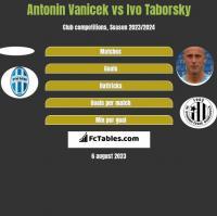 Antonin Vanicek vs Ivo Taborsky h2h player stats