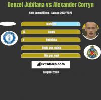 Denzel Jubitana vs Alexander Corryn h2h player stats