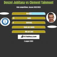 Denzel Jubitana vs Clement Tainmont h2h player stats