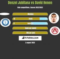 Denzel Jubitana vs David Henen h2h player stats