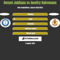 Denzel Jubitana vs Geoffry Hairemans h2h player stats