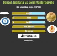 Denzel Jubitana vs Jordi Vanlerberghe h2h player stats