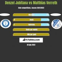Denzel Jubitana vs Matthias Verreth h2h player stats