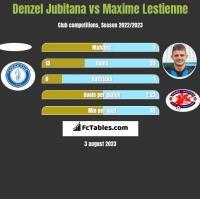 Denzel Jubitana vs Maxime Lestienne h2h player stats
