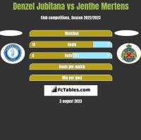 Denzel Jubitana vs Jenthe Mertens h2h player stats