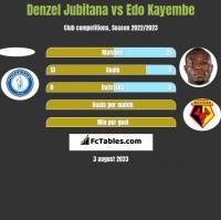 Denzel Jubitana vs Edo Kayembe h2h player stats