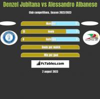 Denzel Jubitana vs Alessandro Albanese h2h player stats