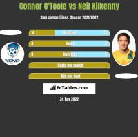 Connor O'Toole vs Neil Kilkenny h2h player stats