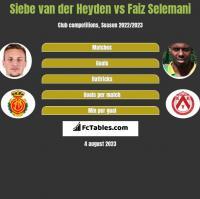 Siebe van der Heyden vs Faiz Selemani h2h player stats