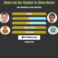 Siebe van der Heyden vs Glenn Neven h2h player stats