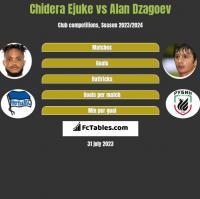 Chidera Ejuke vs Alan Dzagoev h2h player stats