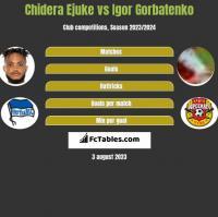 Chidera Ejuke vs Igor Gorbatenko h2h player stats