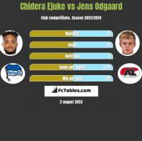 Chidera Ejuke vs Jens Odgaard h2h player stats