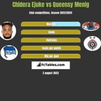 Chidera Ejuke vs Queensy Menig h2h player stats